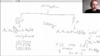 Gesamte Pufferzeit, freie Pufferzeit / Unterschied, Prüfungsfrage