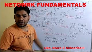 NETWORK FUNDAMENTAL - Network Implementation   Introduction to Networking