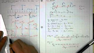 Shear and Moment Diagram Graphical Method Example