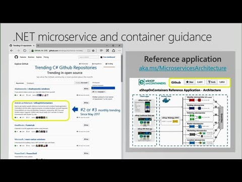 Implement microservices patterns with .NET Core and Docker containers - BRK3317