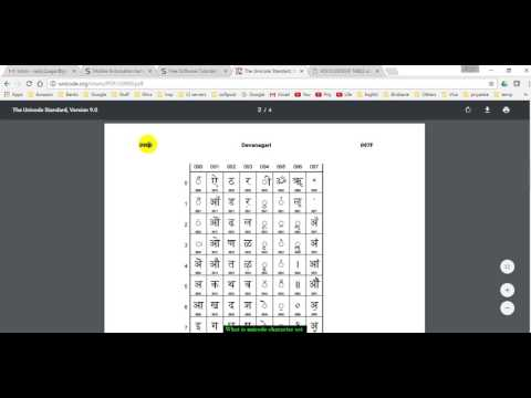 What is unicode character set