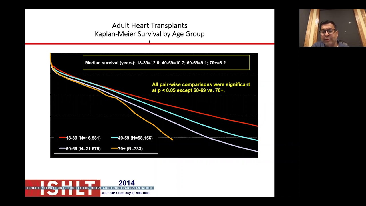 Cardiac Transplantation- Dr Ranjit John, University of Minnesota, USA