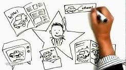 What is Marketing ROI? Explania.com