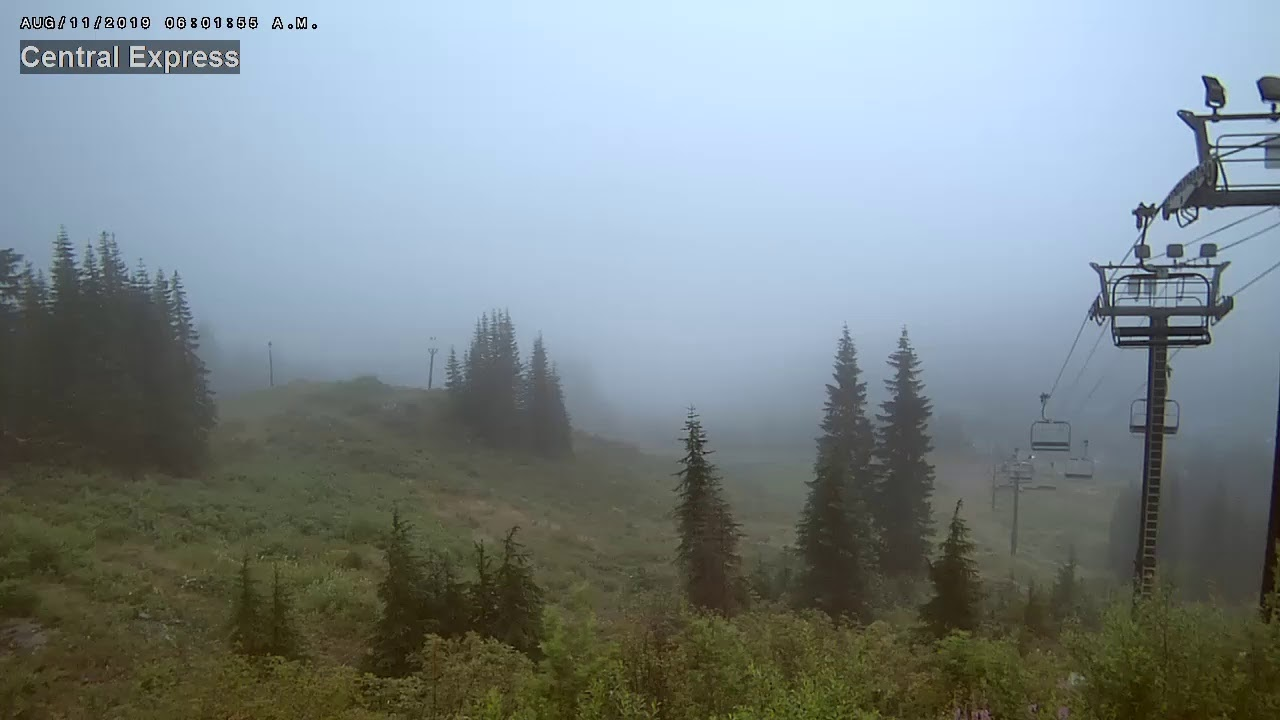 Current Conditions, Weather, & Mountain Status | Summit at
