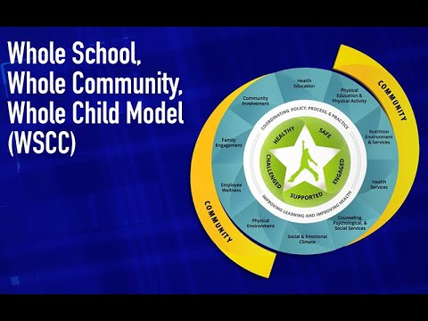 The Whole School, Whole Community, Whole Child (WSCC) Model: 1 Min. 6 Sec.