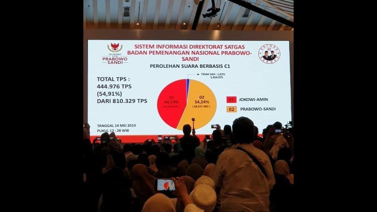TERBONGKAR KECURANGAN SITUNG KPU OLEH TEAM IT ITB, BPN02, SATGAS, RELAWAN PRABOWO SANDI SE INDONESIA