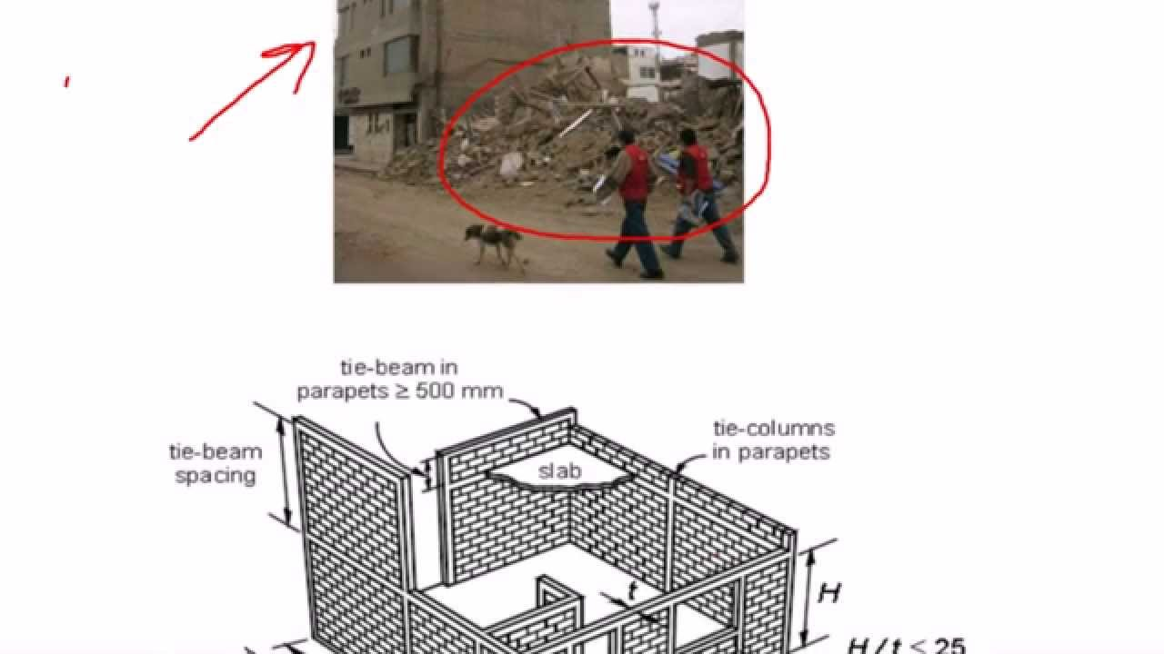 Earthquake Resistant Confined Masonry Construction Youtube