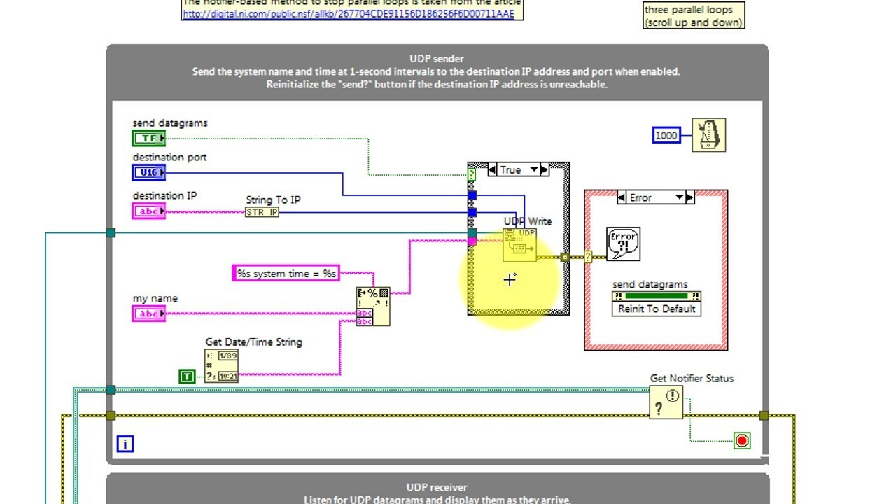 LabVIEW code: UDP sender and receiver and
