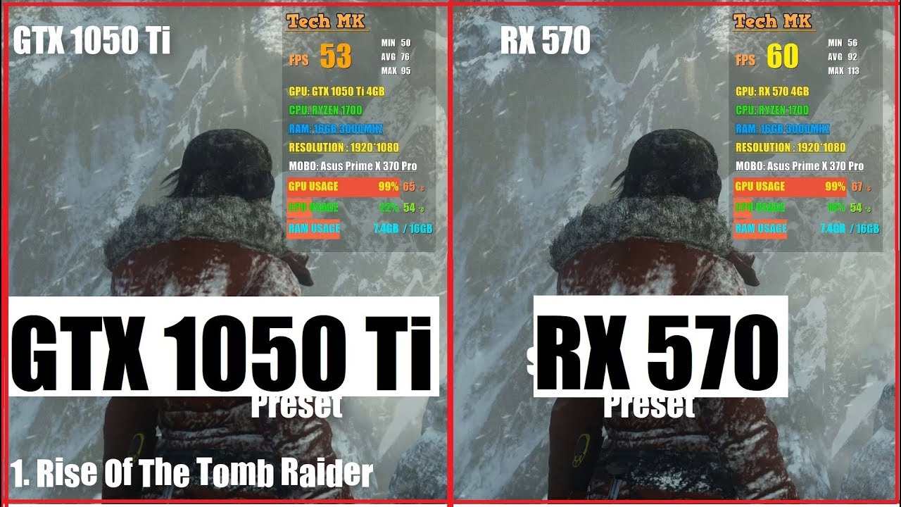 RX 570 vs 1050 Ti | Tested In 6 Games | Medium Preset