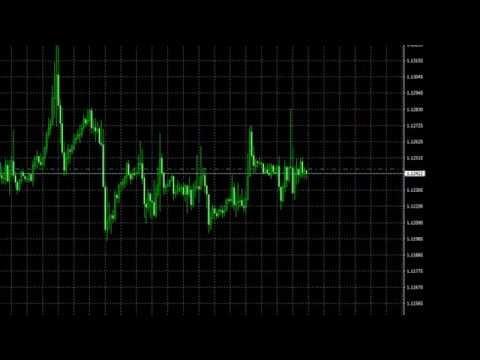 cara-melakukan-transaksi-forex-pada-metatrader4-fbs