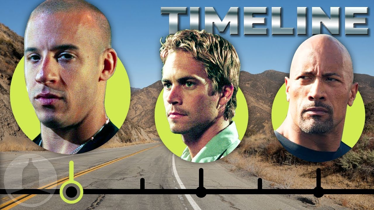 Download The Complete Fast and Furious Timeline...So Far | Cinematica