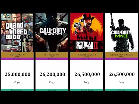 List Of Best Selling Video Games