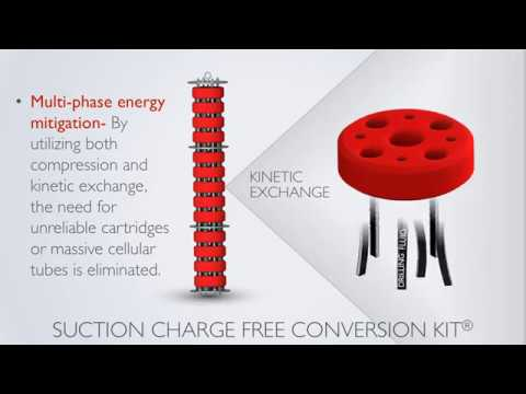 Suction Charge Free Conversion Kit - Sigma Drilling Technologies