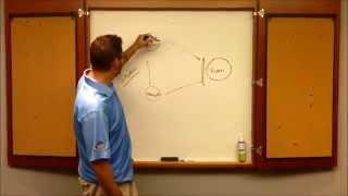 The Gameplan - ESPN Evansville