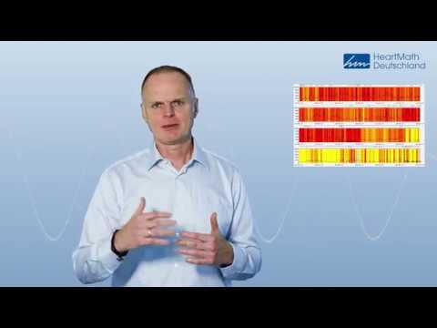 Kurzinfo 24-h-HRV-Messung