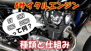 4サイクルエンジンの種類と仕組み【SV・OHV・OHC・DOHCとは?】