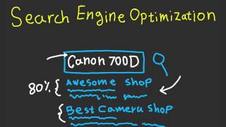 Search Engine Optimisation Explained For Begineers