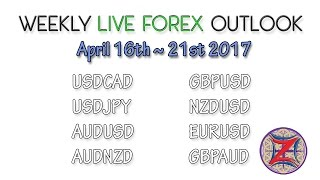 Start Trading Forex Weekly Outlook April 16 to 21 2017
