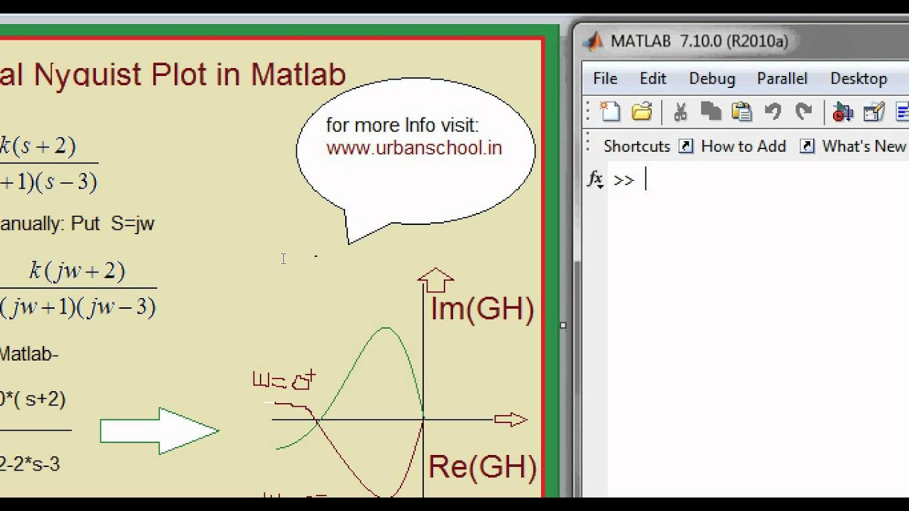 Matlab Basics Tutorial-13: How to draw Nyquist plot of Transfer functions