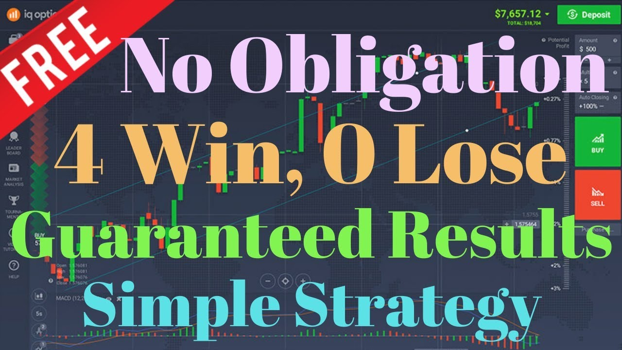 Free Iq Option Strategy Impulse Indicator No Obligation