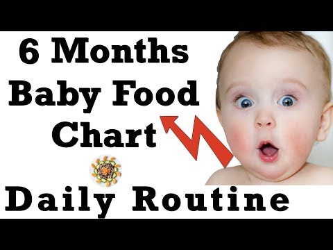 Food Chart for 6 To 8 Months Baby | Daily Routine & Diet Chart for 6 Months old Baby Indian