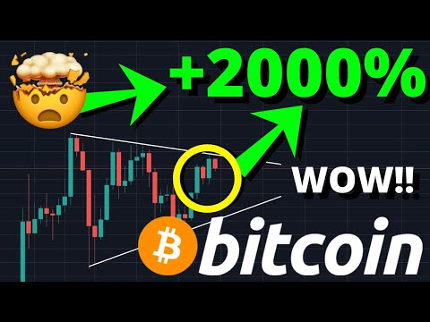 CRAZY!!! BITCOIN PUMPED 2000% LAST TIME THIS SIGNAL FLASHED!! BREAKOUT NEXT WEEK!!