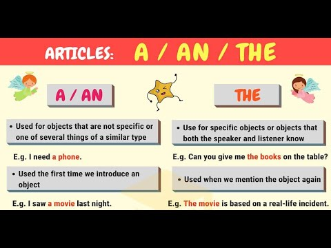 Use Of Articles (