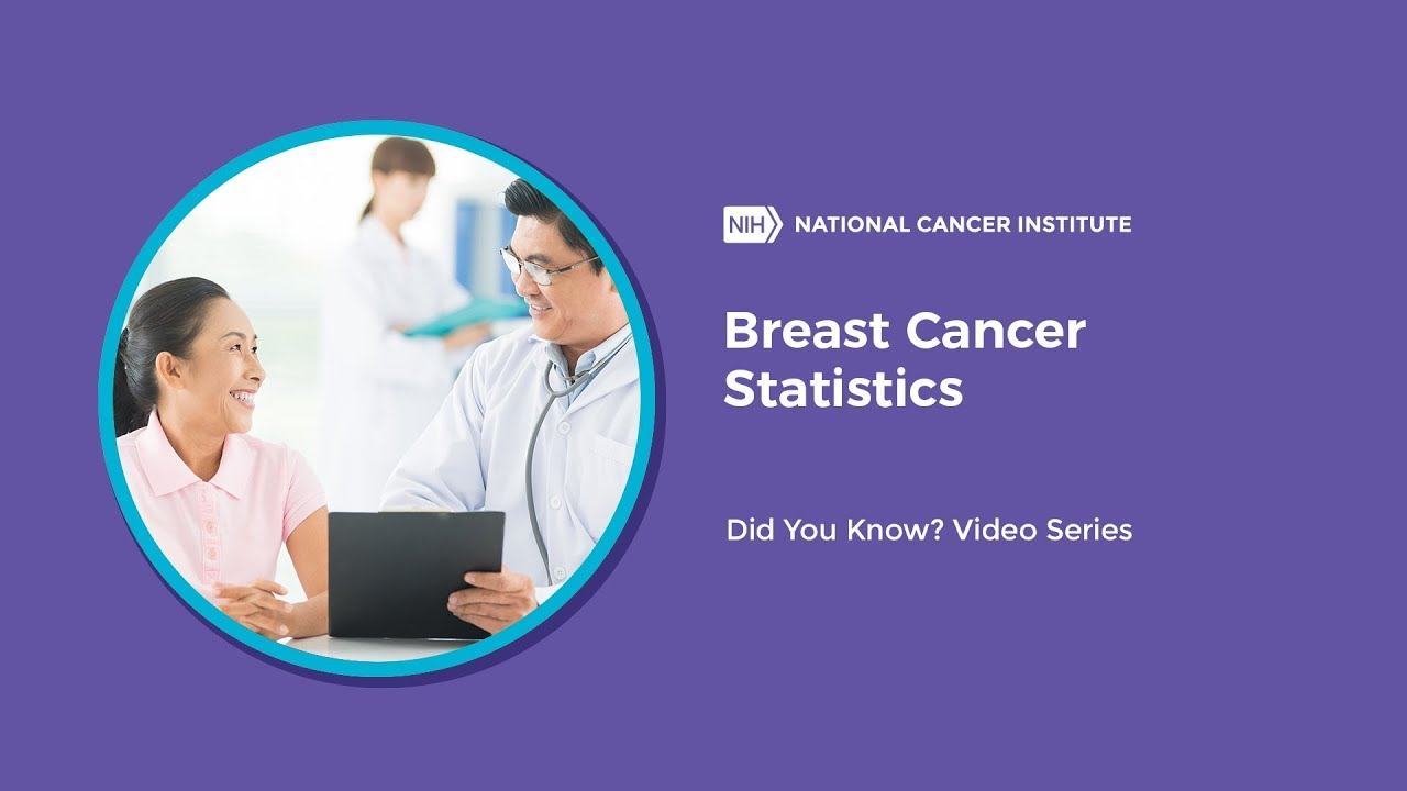 breast cancer statistics Breast cancer: yesterday in 1975, the incidence rate for female breast cancer in the united states was 105 new cases diagnosed for every 100,000 women in the population the mortality rate was 31 deaths for every 100,000 women.
