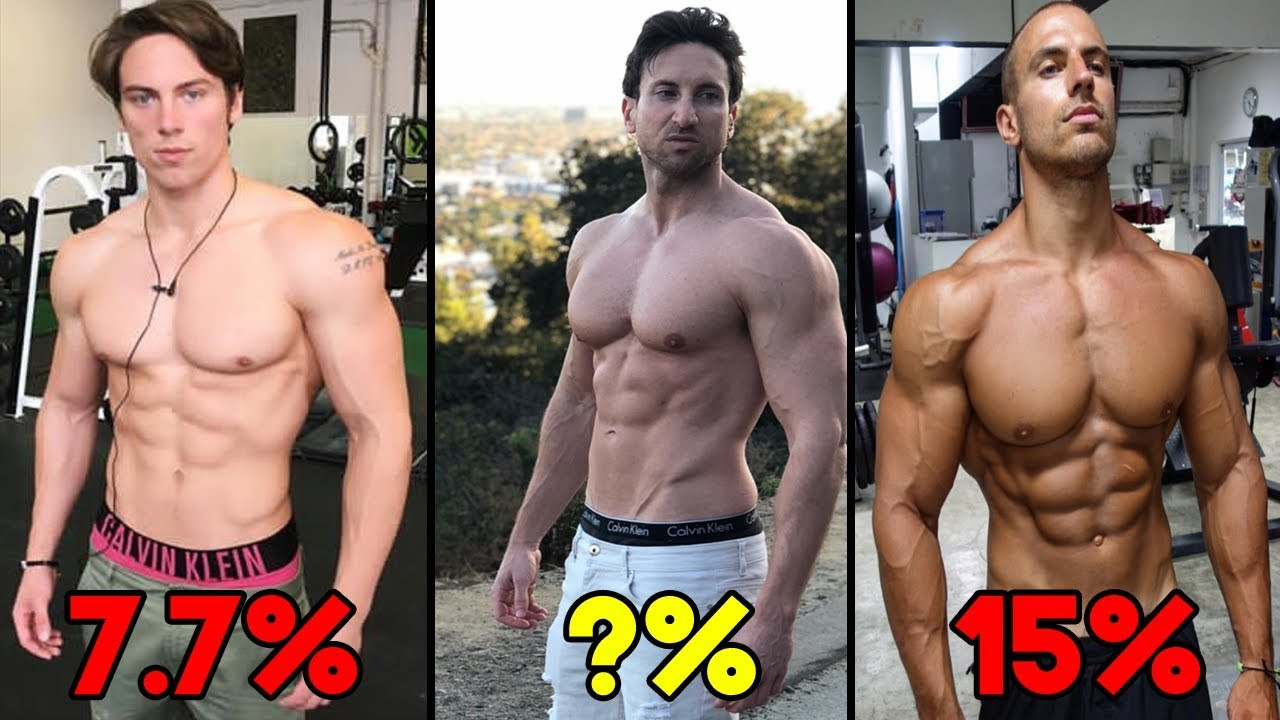 Real body fat percentage examples my test results also youtube rh