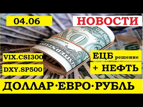 Курс доллара,курс рубля,курс евро,нефть,решение ЕЦБ по ставкам, безработица США,DXY,VIX,SP500,CSI300