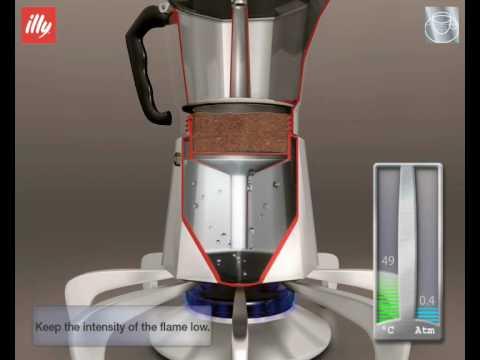 Гейзерная кофеварка купить в новосибирске