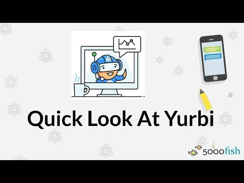 Quick Look at Yurbi  (Self-Service Business Intelligence Software)