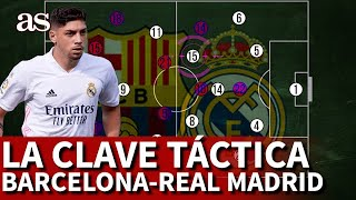 BARCELONA 1 REAL MADRID 3 | ANÁLISIS TÁCTICO | El acierto ganador de ZIDANE con VALVERDE | Diario AS