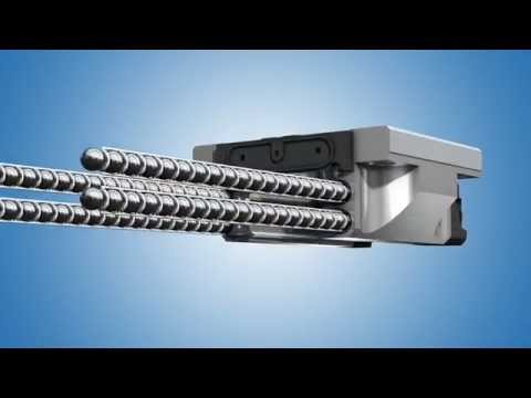 Bosch Rexroth Kugelschienenführung