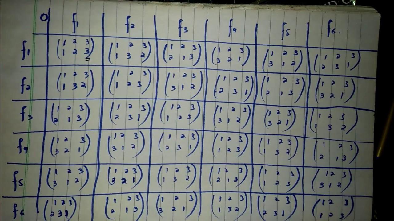 lec#11 group of permutation.arrangments .cayleys table . - YouTube