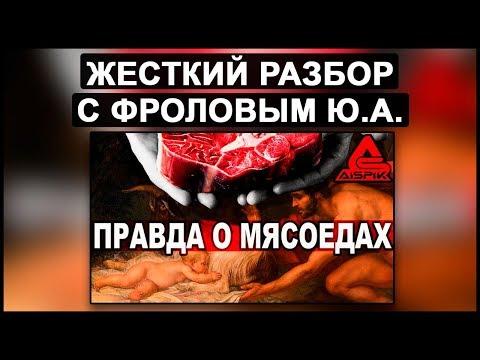 ЖАЖДА ШКВАРОК - 3 в 1. Фролов Ю.А. - Аналитика ДУРИ!
