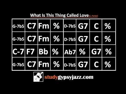 Gypsy Jazz Backing Track / Play Along - What Is This Thing Called Love - Medium
