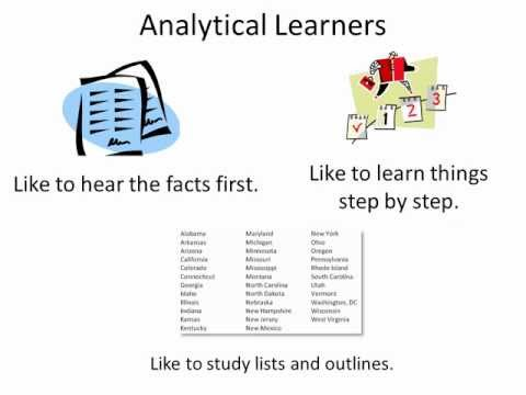 Analytic & Global Learning Preferences for Teens & Adults