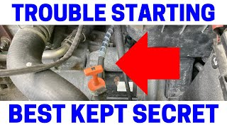 How To Tell If Your Car Starter Is Going Bad