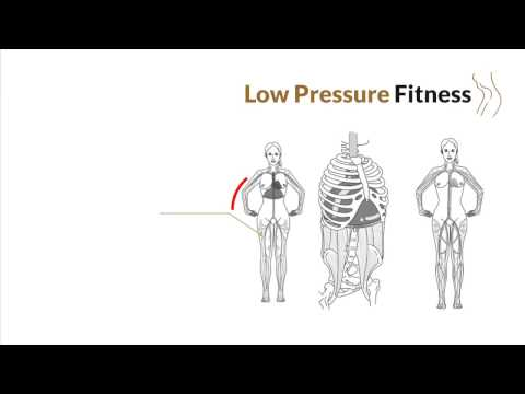 Low Pressure Fitness postural training system: Benefits