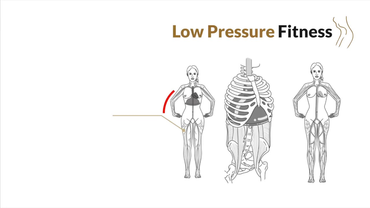 Image Result For Low Pressure