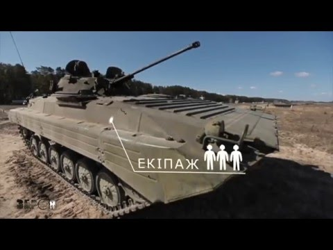 Weapons: All about armoured fighting vehicles