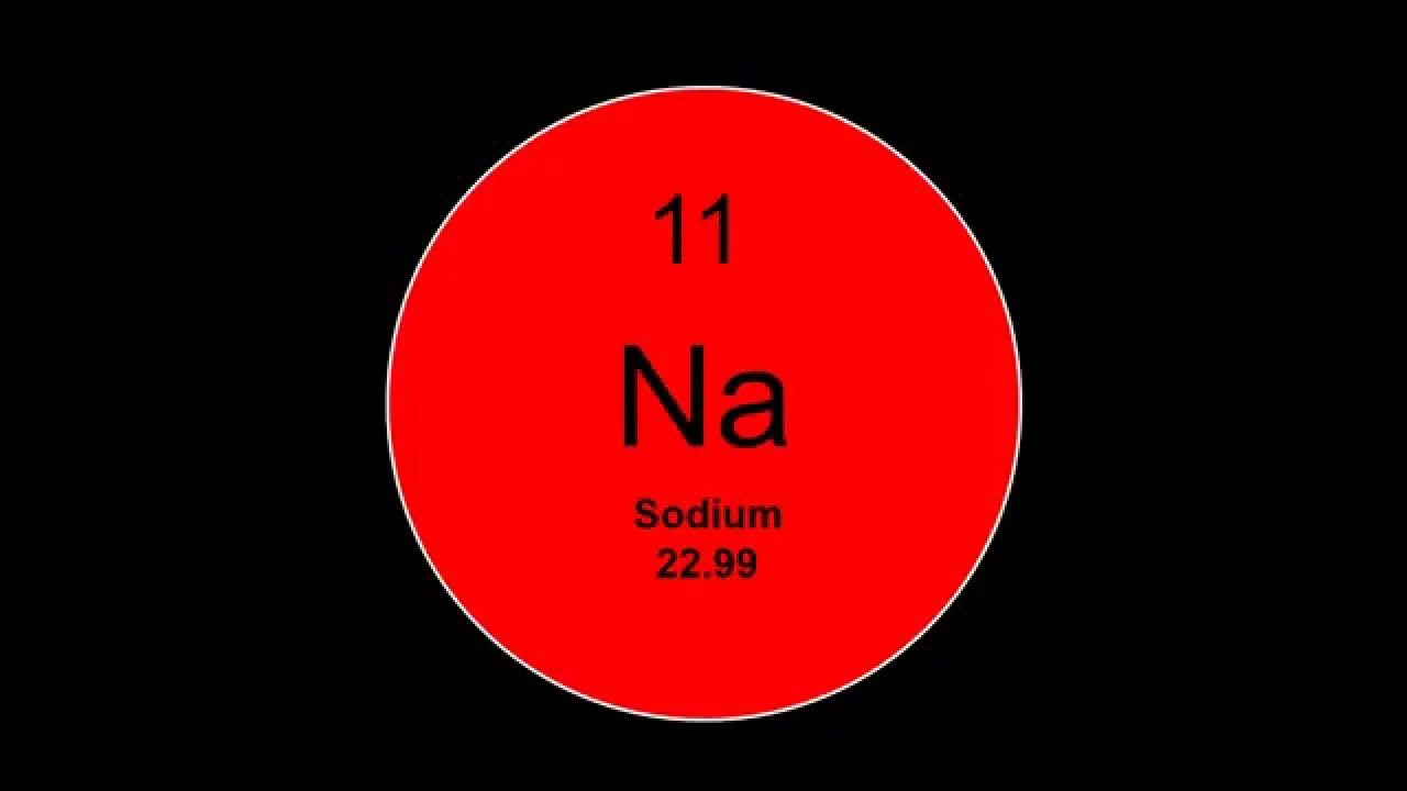 Element 11 What Is Sodium Youtube