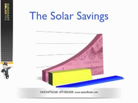 Solar Group Purchase Presentation copy 2