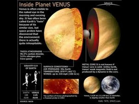 The Planet Venus Truth with Lies           lol
