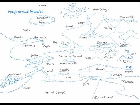 Landforms of the World