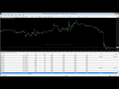A.I. 100+ millions in profits trading EURUSD with Forex Artilect
