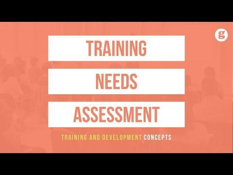 Performing Training Needs Analysisиз YouTube · Длительность: 2 мин36 с