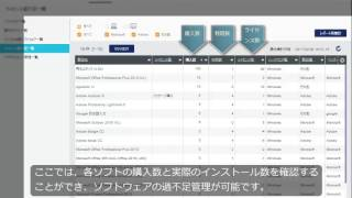 【KDDI Cloud Inventory】ソフトウェア情報編