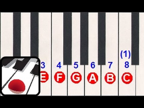 How Chords Are Made Lesson 3 The Piano Chord Book Youtube